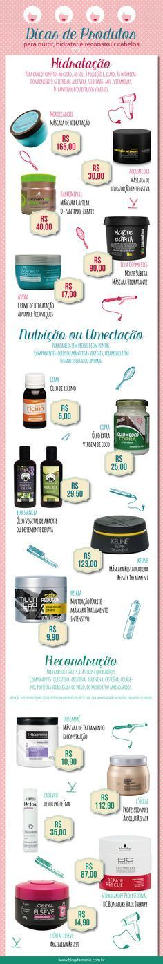 Dicas de produtos para nutrir, hidratar e reconstruir os cabelos - Blog da Mimis - Lista com produtos capilares que garantem resultado profissional em tratamentos caseiros.