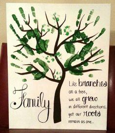 Family handprint tree painting