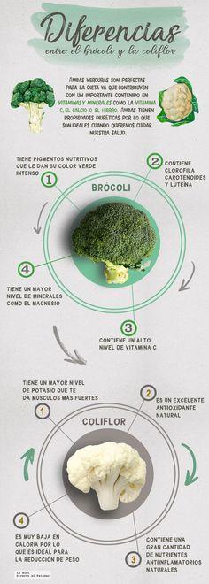 Las diferencias entre el brócoli y la coliflor