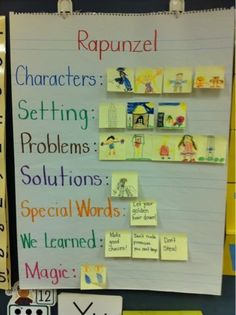 Last week we began a Language Arts unit on Fairy Tales. After all the years that I have taught Kindergarten, I have never purposely created . Informations About great interactive anchor chart Pin Yo Kindergarten Anchor Charts, Reading Anchor Charts, Kindergarten Literacy, Kindergarten Language Arts, Kindergarten Library Lessons, Readers Workshop Kindergarten, Reading Lessons, Teaching Reading, Reading Music