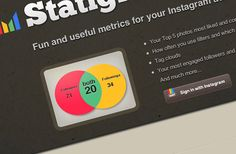 Find your #Instagram #Analytics on Statigram.com. Highly recommended for any fellow #IG Addicts.