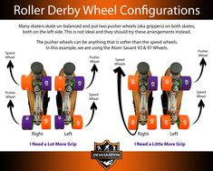 Alternate Wheel Configurations for roller skates