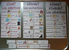 Writing: Sentence Building Cards (Spanish) by La Maestra Sonriente Spanish Classroom Activities, Spanish Teaching Resources, Bilingual Classroom, Bilingual Education, Spanish Language Learning, Spanish Worksheets, Spanish Classroom Decor, Listening Activities, Education Logo