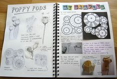 How to keep a Sketchbook, Artist Study with thanks to poppycock,  sketchbooking , Resources for Art Students at CAPI::: Create Art Portfolio Ideas milliande.com, Art School Portfolio Work