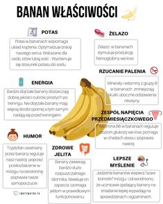 Good Food, Yummy Food, Herbalife, Superfoods, Healthy Lifestyle, Food And Drink, Healthy Eating, Banana, Healthy Recipes