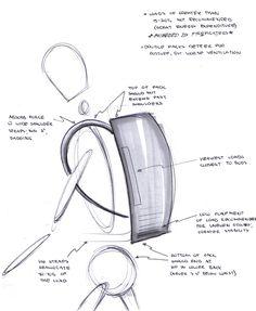 ergonomics of a rucksack - Google Search