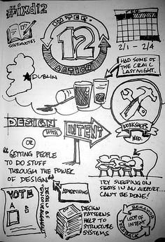 More Interaction12 sketchnotes than you can shake a Sharpie at... #ixd12