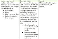 Aveling - RSA Assessment