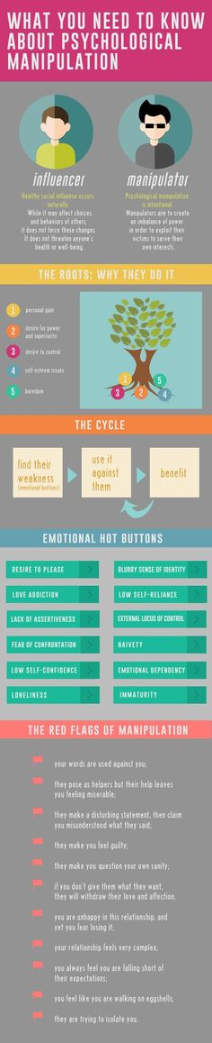 Facts About Psychological Manipulation (infographic) Applies to anyone, not just significant other. Family, friend, etc.