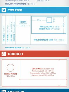 Specs for images on social media networks (updated May 2014)