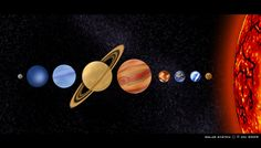 The Solar System by tommyvanklies.deviantart.com on @deviantART