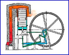 Short biography of Robert Stirling, inventor of the Stirling cycle engine and economiser Stirling Engine, Biography, Motors, 19th Century, Engineering, Drawing, Hot, Sketches, Biography Books