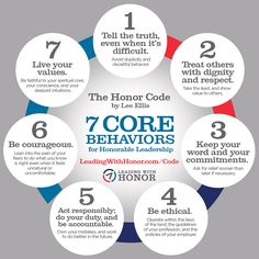 The Honor Code from Lee Ellis shows 7 core behaviors that he uses with consulting clients. Need a set of core values for your team or home? Use or share this one with our compliments -    (Lee Ellis and Leading with Honor)