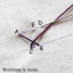 This girl has amazing tutorials of embroidery stitches! They are easy to understand and follow!! =)