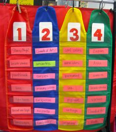 Cassie Stephens: In the Art Room: Teaching Vocabulary Part 3 Vocabulary Wall, Teaching Vocabulary, Teaching Art, Art Classroom Management, Classroom Organization, Organizing, Dream Art Room, Art Bulletin Boards, Art Boards