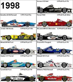 Formula One Grand Prix 1998 Cars