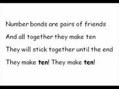 Learn your number bonds to ten in an easy and fun way. Get the kids to just sing along to the numbers first then learn the rest of the words. Math Songs, Kindergarten Songs, Numbers Kindergarten, Number Bonds To 10, Number 10, Number Sense, Teaching Math, Maths, Teaching Ideas