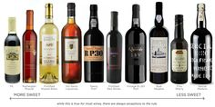 Fortified dessert wines like Port.. and Sherry! http://winefolly.com/review/types-dessert-wine/
