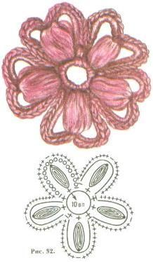 Lindas flores de crochet com molde - Imagens e Moldes Crochet Flower Squares, Crochet Motifs, Crochet Flower Patterns, Crochet Diagram, Freeform Crochet, Crochet Chart, Love Crochet, Irish Crochet, Beautiful Crochet