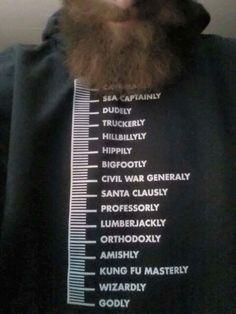 Tamaños de barba