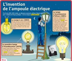 Fiche exposés : L'invention de l'ampoule électrique