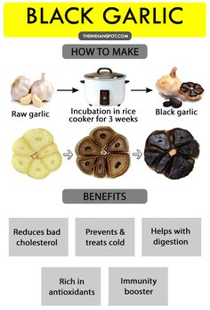 Black garlic? Yes, y