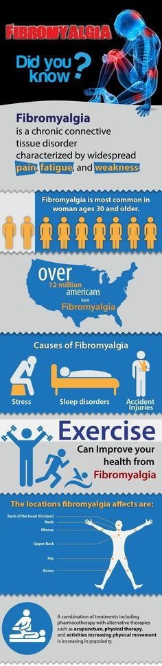 Fibromyalgia Facts