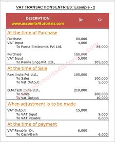 Understanding or difference current assets current liabilities vat transactions entries and examples fandeluxe Images