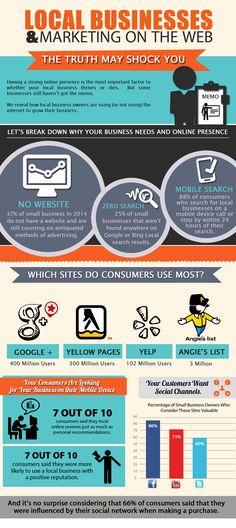 ea36ba837e 24 Best IncreaseYourRanking.com images | Marketing para la pequeña ...