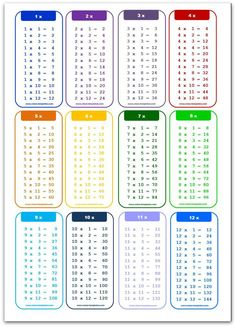 Printable Multiplication Chart (1x) A4 size - portrait. Download for free!