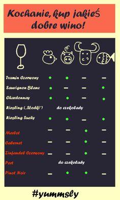 Jakie #wino do czego podać?