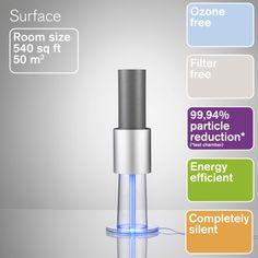 Lightair IonFlow 50 air purifier - Surface