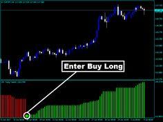 Raitis Trading System   Forex Forum @ World Wide Invest