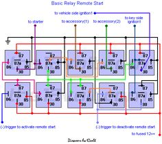 Basic Remote Start Relay Diagram