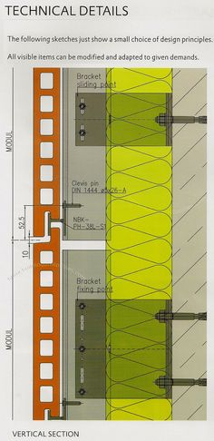 Cladding Design, Brick Detail, Technical Drawings, Blue Prints, Brick Design, Architectural Drawings, Mechanical Engineering, Architecture Details, Home Improvement