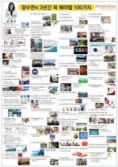 Jeunesse global korea support group 양수연의 <3년간 꼭 해야 할 100가지 To Do List> www.system114.net