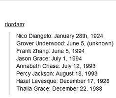 Birthdays. I will celebrate them all.
