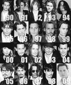 Johnny Depp through the years.