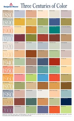 Popular colors by decade - Benjamin-Moore historical color chart Colour Schemes, Color Trends, Colour Chart, Paint Color Chart, Vintage Colors, Retro Vintage, Retro Colours, Retro Color Palette, Colour Palettes