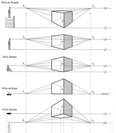 cónica Perspective Drawing Lessons, Perspective Art, Architect Drawing, Architecture Concept Drawings, Paper Architecture, Architecture Images, Basic Drawing, Drawing Tips, Interior Design Sketches