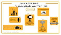 Infographic TDF Grand Depart Utrecht 2015
