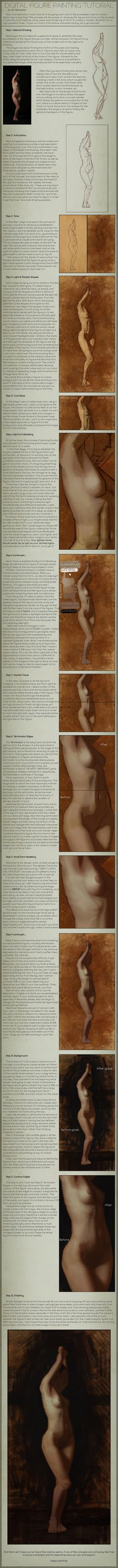 Digital Figure Painting Tutorial by ~Andantonius on deviantART