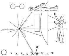 Edward Tufte: New ET Writings, Artworks & News