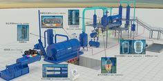 Doing group continuous waste plastic pyrolysis plant can process 30-50 tons of waste plastics (such as PE, PP, PS, ABS, pure white plastic, pure plastic cable, pure purchase bag etc.)per day, which can work continuously for 24 hours without a stop.