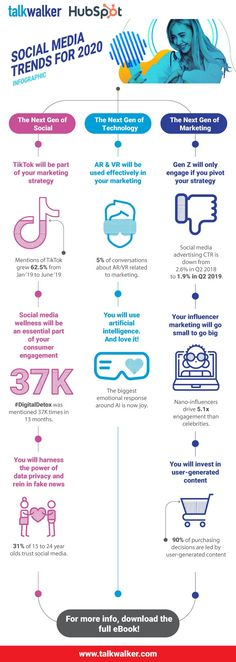 The rise of TikTok. The fall of fake news. The impact of influencers. Global social media analytics company, Talkwalker, brings you the social media trends that will impact 2020 and the decade to come! Social Media Automation, Social Media Analytics, Top Social Media, Social Media Trends, B2b Social Media Marketing, Social Media Statistics, Marketing Automation, Content Marketing, Affiliate Marketing