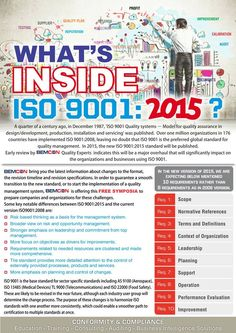 BEMCON brings latest information about ISO 9001: 2015 so come to join us for free seminar. http://bemcon.co.uk/