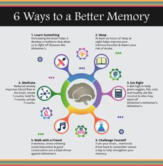 Are you looking for ways to improve memory? A simple technique to improve memory is to stimulate brain function using memory-enhancing techniques. Brain Memory, Brain Facts, Brain Science, Brain Food, Study Skills, Brain Training, Brain Health, Mental Health, Healthy Brain