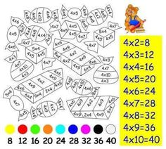 Illustration about Vector image. Developing children skills for counting and multiplication. Scale to any size without loss of resolution. Illustration of book, image, outline - 70489932 Math Coloring Worksheets, Kids Math Worksheets, Preschool Activities, Math Tables, Preschool Assessment, Addition And Subtraction Worksheets, Math For Kids, Busy Book, Exercise For Kids