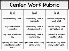 Student Created Rubrics for Assessment. Come see how I've incorporated these…