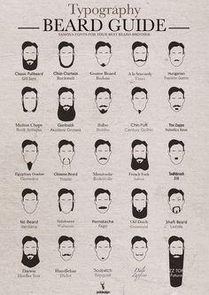Beard guide.